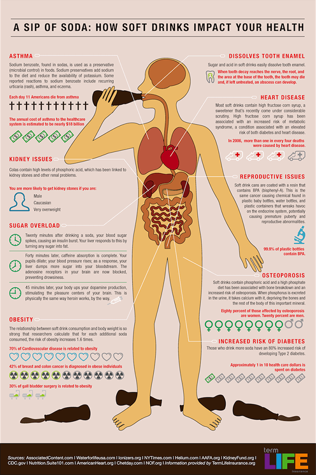 imagesa-sip-of-soda