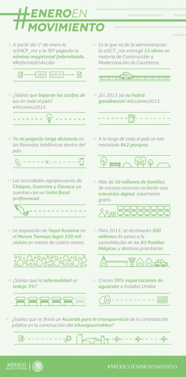 EneroEnMovimiento_Infografiěa1